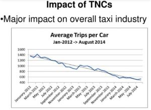 taxi-cab-trips-dip